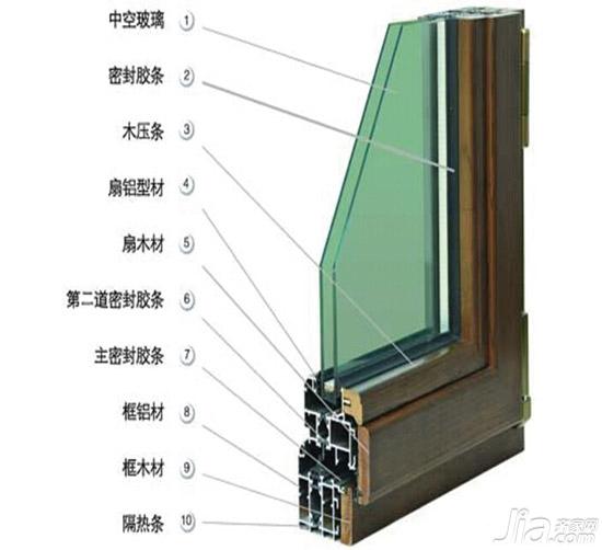 德式纯木窗,秉承德国百年木窗工艺,设计严谨,结构稳定,用料厚实,外观