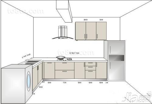 橱柜设计图纸有哪些?各种型号橱柜设计图纸数据参考图片