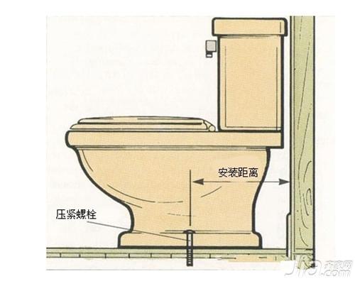 马桶标准尺寸 马桶产品规格有哪些