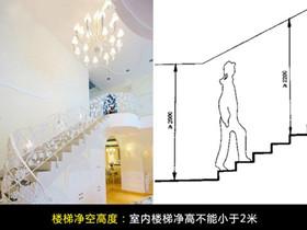 室内楼梯踏步尺寸规范 室内楼梯设计注意事项