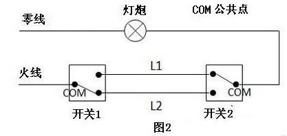 通过不同的接线端连接达到不同的效果,接线图中有火线和零线,在接线的