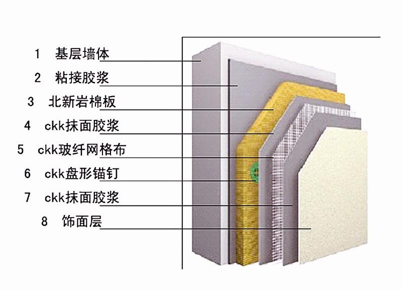 墙体结构可以随便改动吗