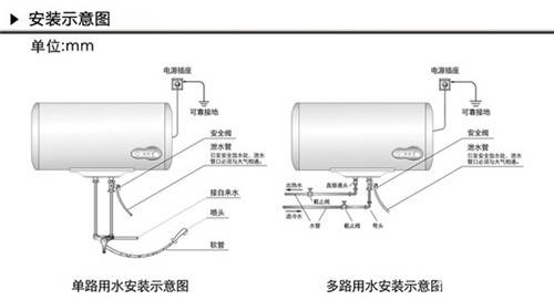 图解燃气热水器图片