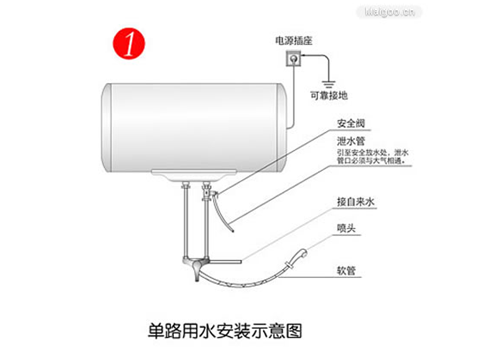 电热水器的安装图解 电热水器的安装要求