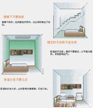 【房屋风水】房屋风水禁忌 房屋风水学图解_家居风水