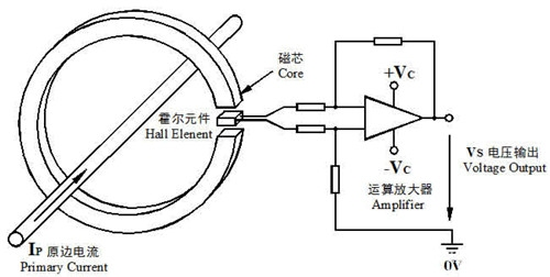霍尔传感器原理及应用介绍图片