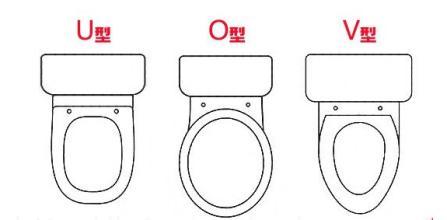 马桶盖要怎么安装,智能马桶盖要怎么使用?