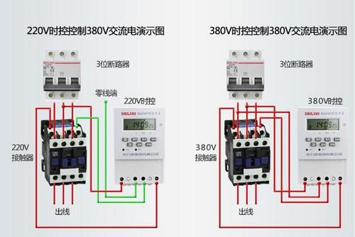 载端均有星形和三角形两种接法.   三相电的星形接法是将各相电源或