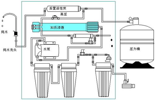 乐虎国际平台维修