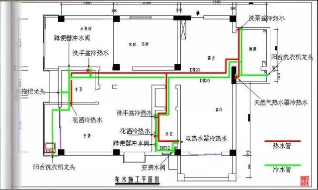 正确做法:电路改造的正确做法是,强弱电应该分开走线,严禁强弱电共用