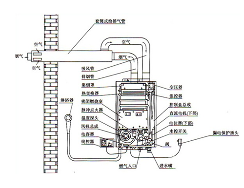 安装燃气热水器多少钱 燃气热水器安装步骤详解图片