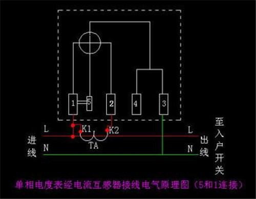 2,经互感器接入法 如果用电量比较大的,那线路流过的相应电流也会
