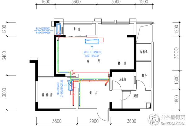 中央空调及新风系统选择与安装