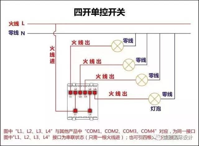 一开五孔单控插座接线图 爆款 西门子睿致系列百搭开关 10件套 295