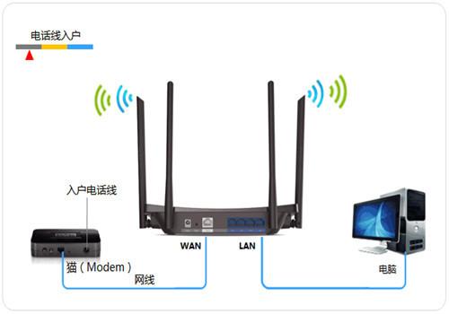 如何把笔记本电脑变成无线路由器