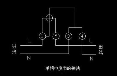 在用单相电度表测量大电流的单相电路的用电量时,应使用电流互感器