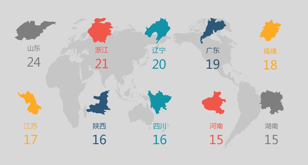 齐家网发布用户装修风格分析报告,多个省份超20种风格