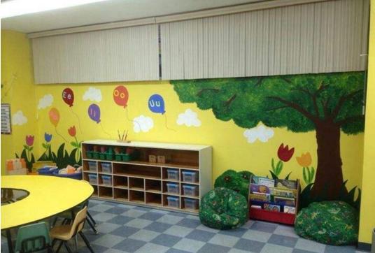 幼儿园墙画也就是墙面彩绘,可以说墙画是幼儿园最有代表性的装饰了,基本上只要看到这些墙画就知道这是个幼儿园。墙画在幼儿园中不仅有装饰环境之用,还是幼儿教育及文化重要的一环,那幼儿园墙面绘制选择什么材料和图案好呢?下面就随小编一起来了解下吧。  一、幼儿园墙画绘制用料选择 幼儿园墙画绘制用料选择1、丙烯颜料 幼儿园墙画分为内墙和外墙两种,特别是外墙对于颜料的选择更要注意一些,最好是有很好的抗碱性、耐酸性、不掉色、不变色等。可以选择丙烯染料,不仅价钱实惠,而且颜色也非常亮丽、浓重、饱满、鲜润,直接用水稀释就可以