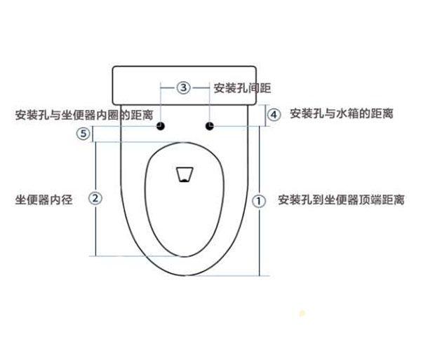 座便器安装尺寸 抽水马桶安装步骤