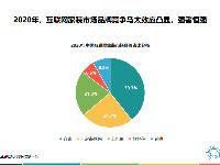 TrustdataQ3報告:數字化新業態,齊家網以39.3%占比繼續領跑