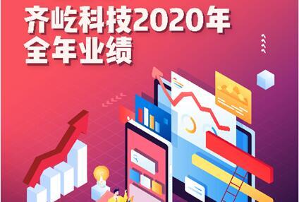 齊家網2020年業績逆勢增長,裝企SaaS服務釋放強勁勢能