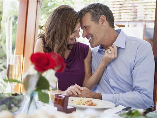 婚姻测试题 测试你的婚姻牢固吗